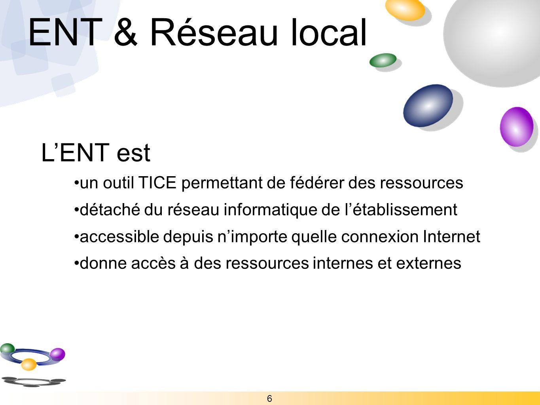 ENT & Réseau local 6 un outil TICE permettant de fédérer des ressources détaché du réseau informatique de létablissement accessible depuis nimporte qu