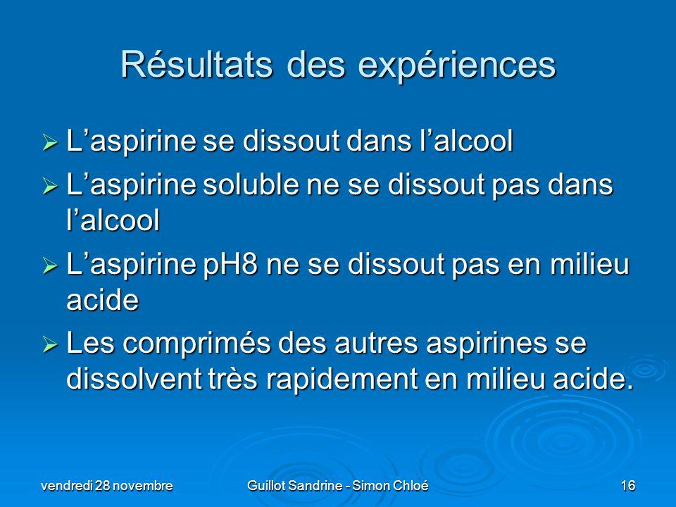 Résultats des expériences Laspirine se dissout dans lalcool Laspirine se dissout dans lalcool Laspirine soluble ne se dissout pas dans lalcool Laspiri