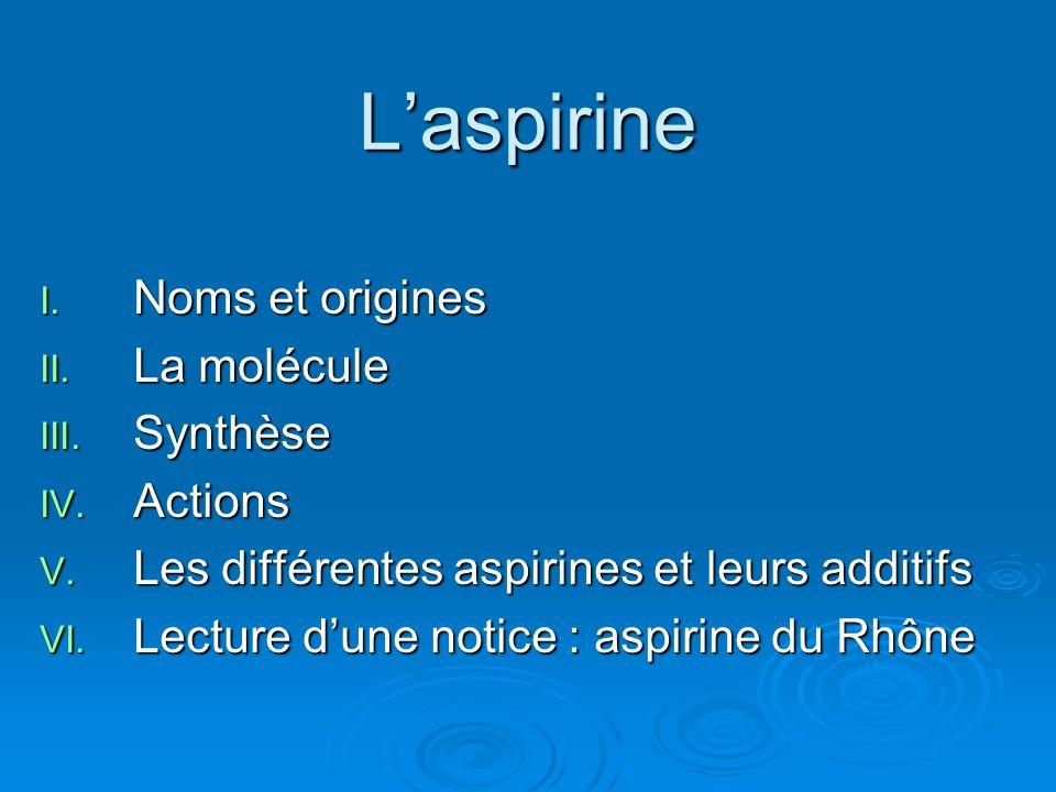 Laspirine I. Noms et origines II. La molécule III. Synthèse IV. Actions V. Les différentes aspirines et leurs additifs VI. Lecture dune notice : aspir