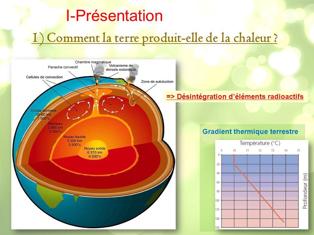 1) Comment la terre produit-elle de la chaleur ? I-Présentation Gradient thermique terrestre => Désintégration déléments radioactifs
