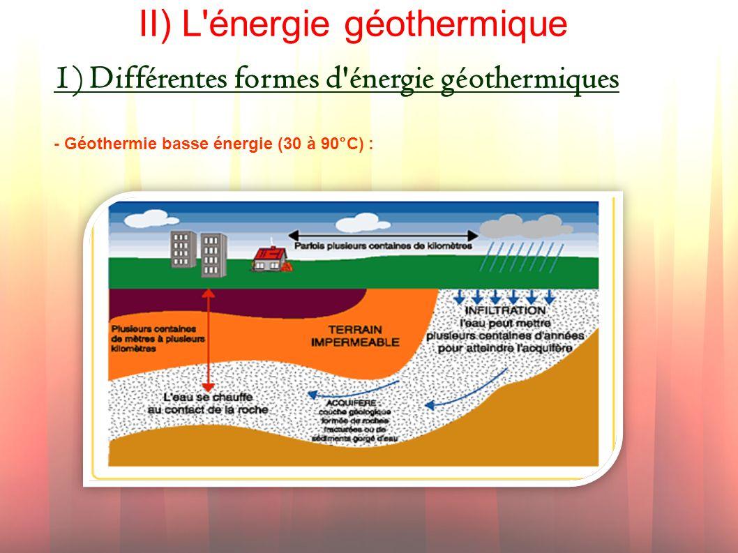 - Géothermie moyenne énergie: (90 à 150°C) La profondeur est inférieure à 1000 m.