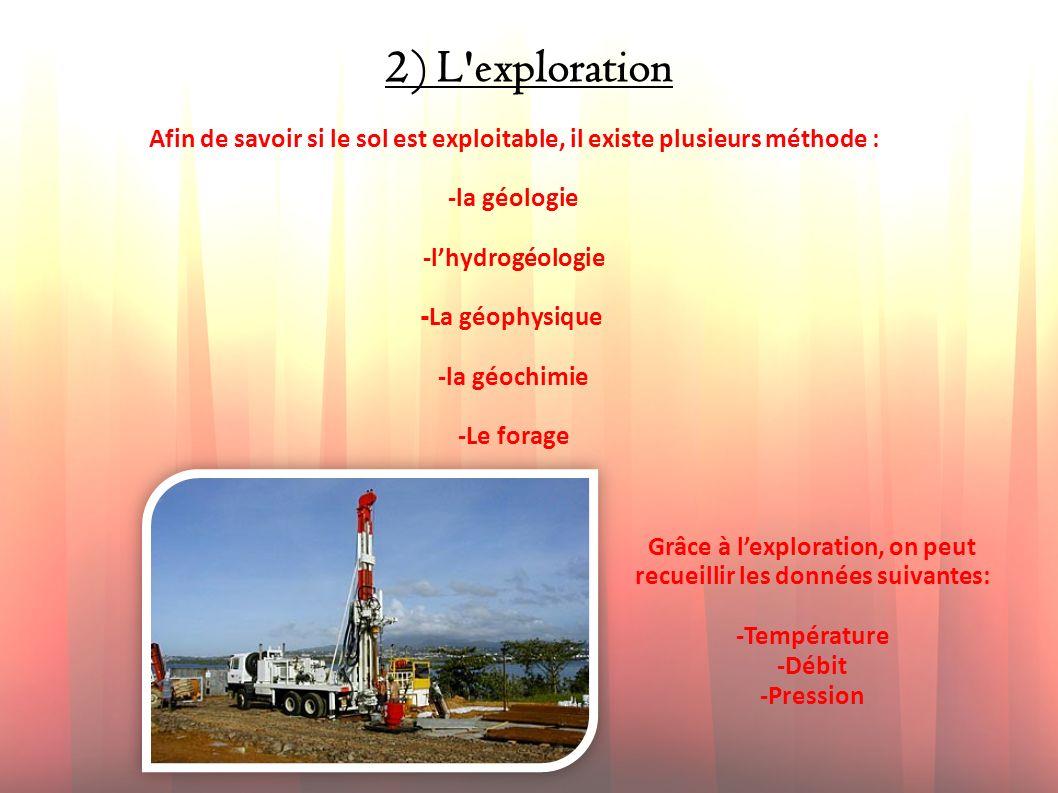 2) L'exploration Afin de savoir si le sol est exploitable, il existe plusieurs méthode : -la géologie -lhydrogéologie - La géophysique -la géochimie -