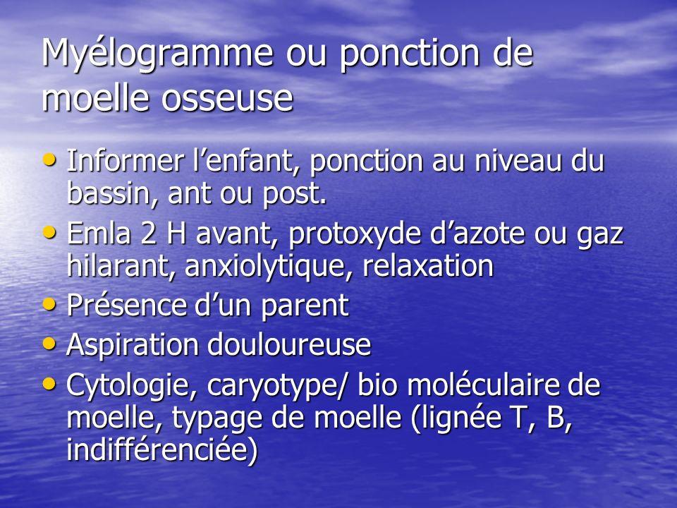 Myélogramme ou ponction de moelle osseuse Informer lenfant, ponction au niveau du bassin, ant ou post. Informer lenfant, ponction au niveau du bassin,