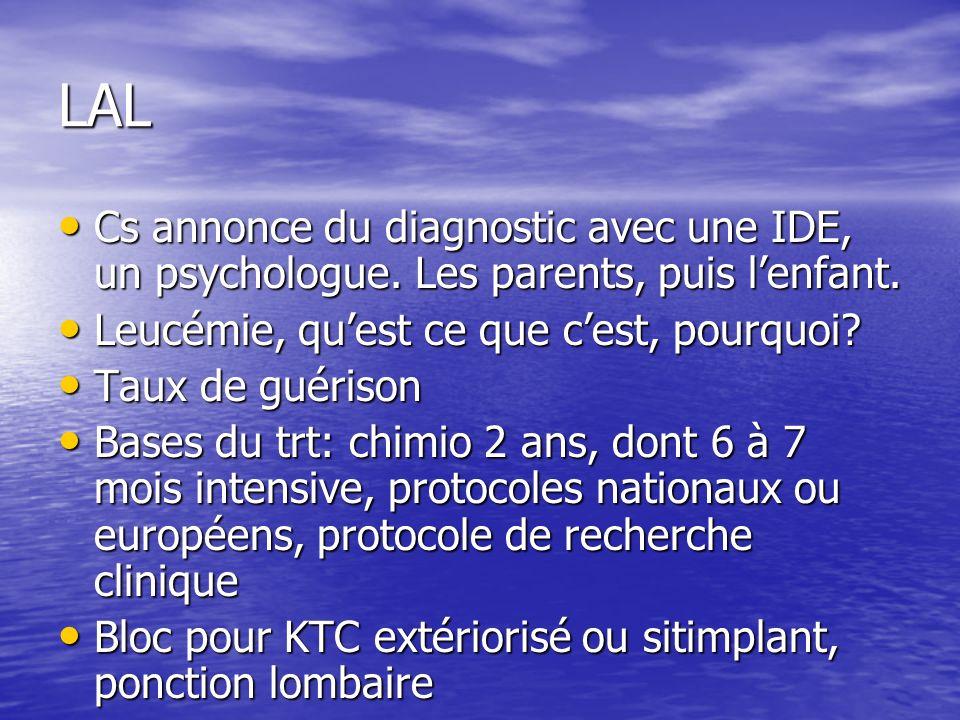 LAL Cs annonce du diagnostic avec une IDE, un psychologue. Les parents, puis lenfant. Cs annonce du diagnostic avec une IDE, un psychologue. Les paren