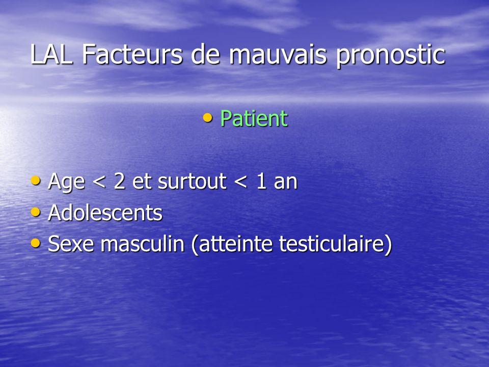 LAL Facteurs de mauvais pronostic Patient Patient Age < 2 et surtout < 1 an Age < 2 et surtout < 1 an Adolescents Adolescents Sexe masculin (atteinte