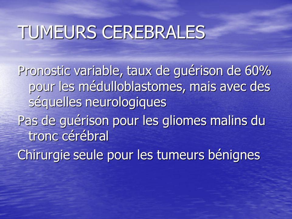 TUMEURS CEREBRALES Pronostic variable, taux de guérison de 60% pour les médulloblastomes, mais avec des séquelles neurologiques Pas de guérison pour l