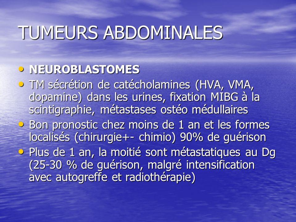TUMEURS ABDOMINALES NEUROBLASTOMES NEUROBLASTOMES TM sécrétion de catécholamines (HVA, VMA, dopamine) dans les urines, fixation MIBG à la scintigraphi
