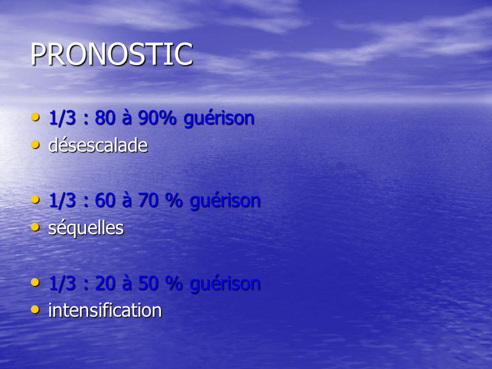 PRONOSTIC 1/3 : 80 à 90% guérison 1/3 : 80 à 90% guérison désescalade désescalade 1/3 : 60 à 70 % guérison 1/3 : 60 à 70 % guérison séquelles séquelle