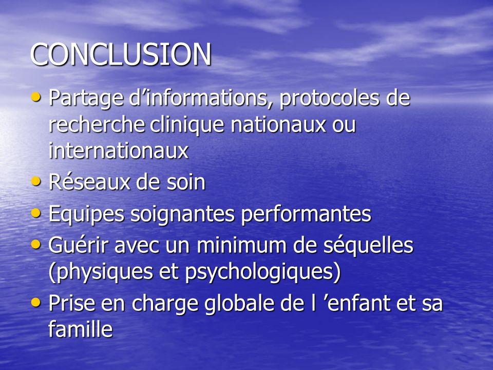 CONCLUSION Partage dinformations, protocoles de recherche clinique nationaux ou internationaux Partage dinformations, protocoles de recherche clinique