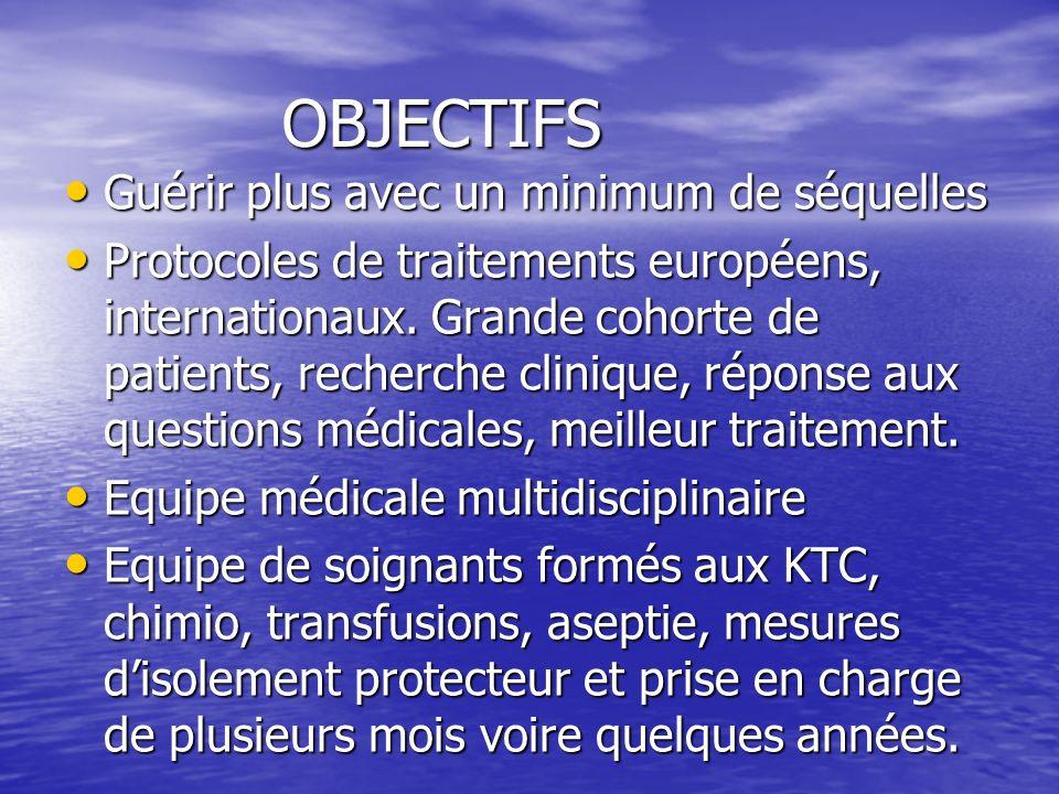 OBJECTIFS Guérir plus avec un minimum de séquelles Guérir plus avec un minimum de séquelles Protocoles de traitements européens, internationaux. Grand