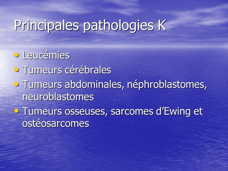 Principales pathologies K Leucémies Leucémies Tumeurs cérébrales Tumeurs cérébrales Tumeurs abdominales, néphroblastomes, neuroblastomes Tumeurs abdom