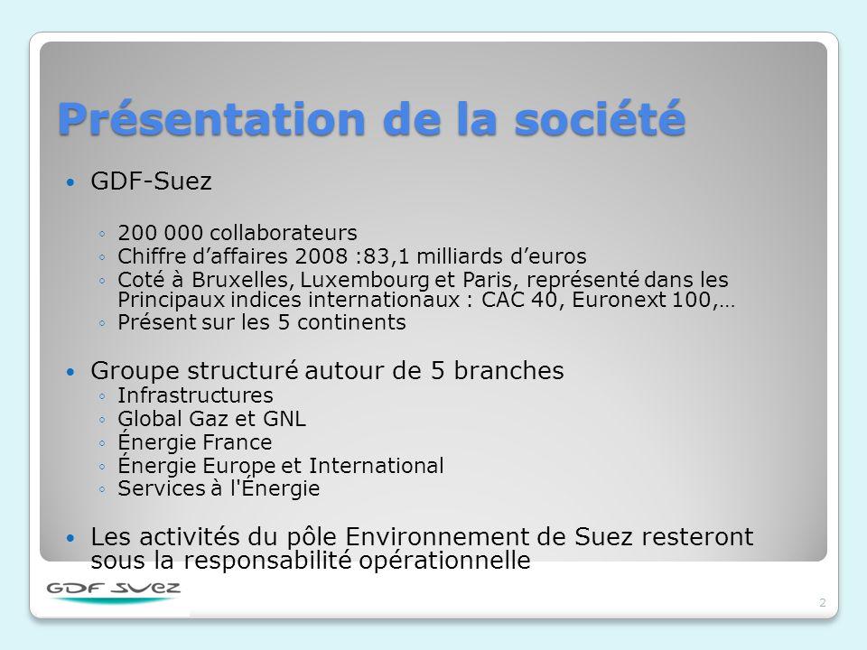 Présentation de la société GDF-Suez 200 000 collaborateurs Chiffre daffaires 2008 :83,1 milliards deuros Coté à Bruxelles, Luxembourg et Paris, représenté dans les Principaux indices internationaux : CAC 40, Euronext 100,… Présent sur les 5 continents Groupe structuré autour de 5 branches Infrastructures Global Gaz et GNL Énergie France Énergie Europe et International Services à l Énergie Les activités du pôle Environnement de Suez resteront sous la responsabilité opérationnelle 2