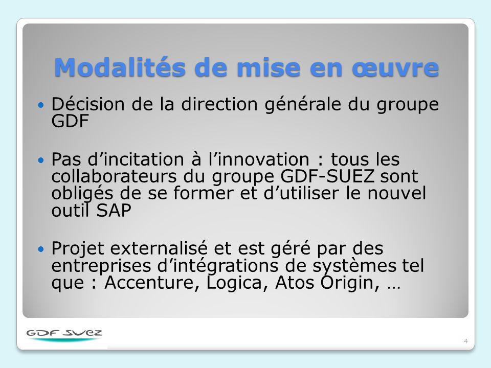 Modalités de mise en œuvre Décision de la direction générale du groupe GDF Pas dincitation à linnovation : tous les collaborateurs du groupe GDF-SUEZ