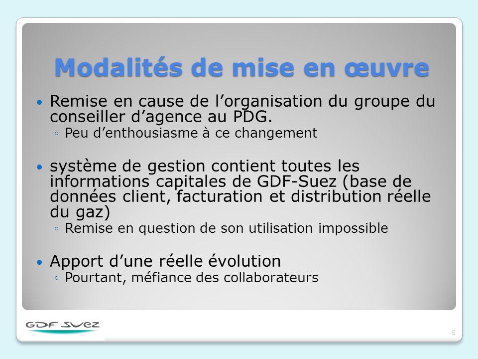 Modalités de mise en œuvre Remise en cause de lorganisation du groupe du conseiller dagence au PDG.