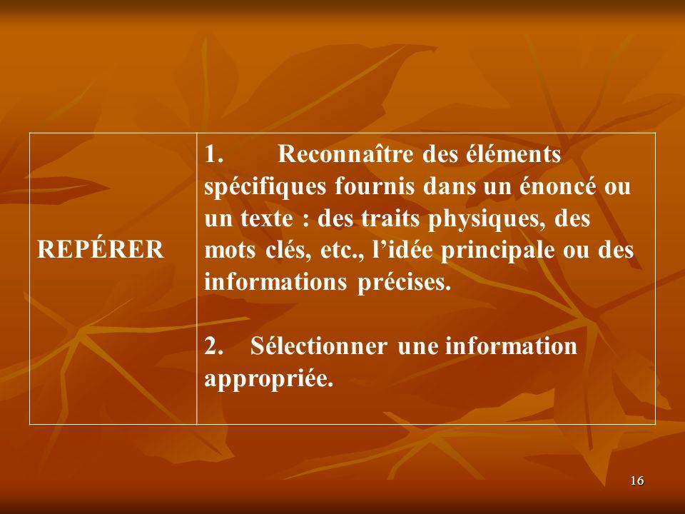 16 REPÉRER 1. Reconnaître des éléments spécifiques fournis dans un énoncé ou un texte : des traits physiques, des mots clés, etc., lidée principale ou