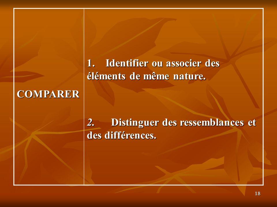 18 COMPARER COMPARER 1. Identifier ou associer des éléments de même nature. 2. Distinguer des ressemblances et des différences.