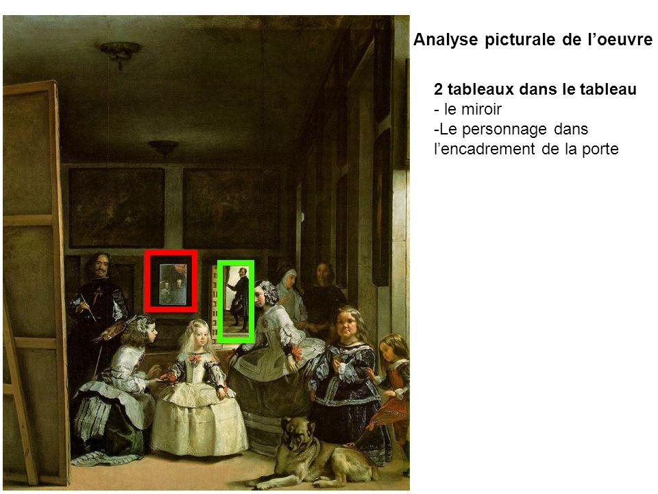 Analyse picturale de loeuvre 2 tableaux dans le tableau - le miroir -Le personnage dans lencadrement de la porte