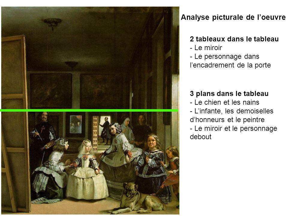 Analyse picturale de loeuvre 2 tableaux dans le tableau - Le miroir - Le personnage dans lencadrement de la porte 3 plans dans le tableau - Le chien e