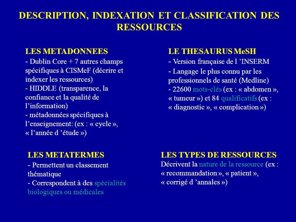 DESCRIPTION, INDEXATION ET CLASSIFICATION DES RESSOURCES LES METADONNEES - Dublin Core + 7 autres champs spécifiques à CISMeF (décrire et indexer les