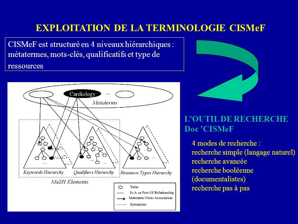 EXPLOITATION DE LA TERMINOLOGIE CISMeF CISMeF est structuré en 4 niveaux hiérarchiques : métatermes, mots-clés, qualificatifs et type de ressources LO