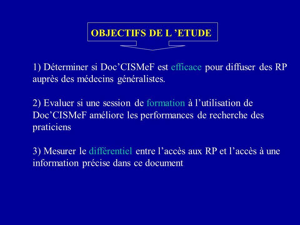 OBJECTIFS DE L ETUDE 1) Déterminer si DocCISMeF est efficace pour diffuser des RP auprès des médecins généralistes. 2) Evaluer si une session de forma