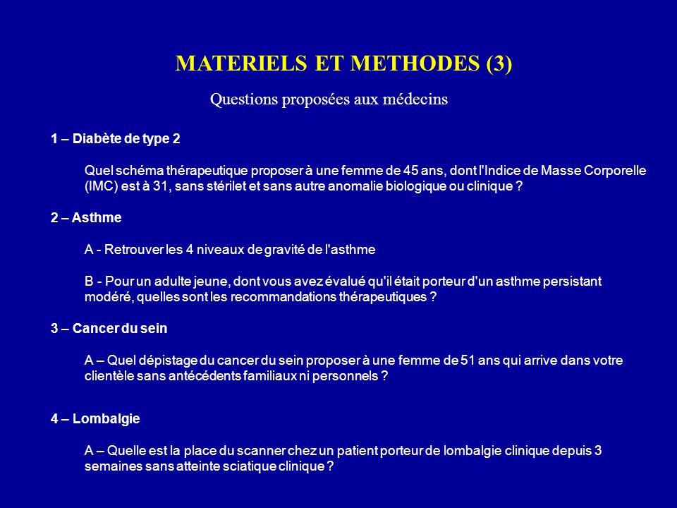 MATERIELS ET METHODES (3) Questions proposées aux médecins 1 – Diabète de type 2 Quel schéma thérapeutique proposer à une femme de 45 ans, dont l'Indi