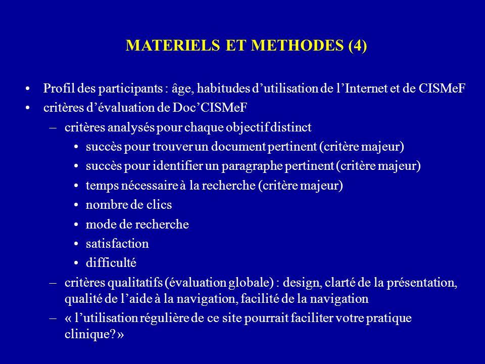 MATERIELS ET METHODES (4) Profil des participants : âge, habitudes dutilisation de lInternet et de CISMeF critères dévaluation de DocCISMeF –critères
