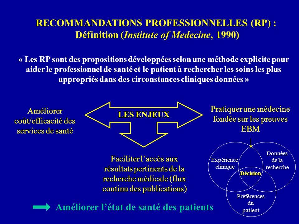RECOMMANDATIONS PROFESSIONNELLES (RP) : Définition (Institute of Medecine, 1990) « Les RP sont des propositions développées selon une méthode explicit