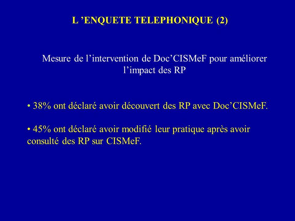 L ENQUETE TELEPHONIQUE (2) Mesure de lintervention de DocCISMeF pour améliorer limpact des RP 38% ont déclaré avoir découvert des RP avec DocCISMeF. 4