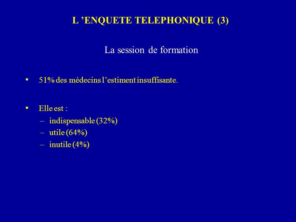 L ENQUETE TELEPHONIQUE (3) La session de formation 51% des médecins lestiment insuffisante. Elle est : –indispensable (32%) –utile (64%) –inutile (4%)