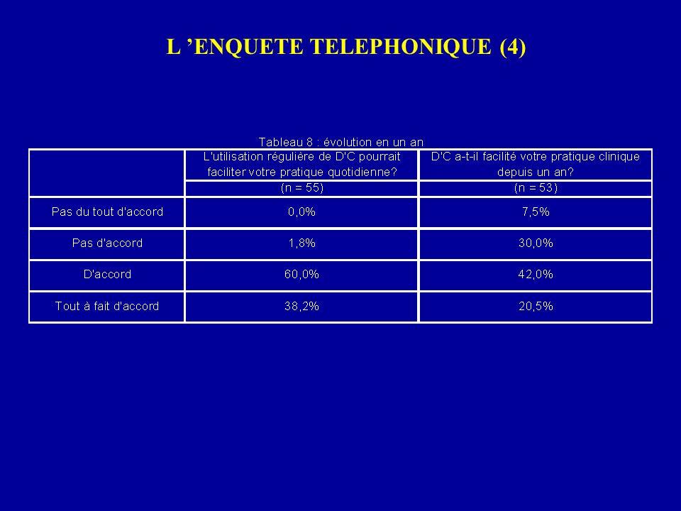L ENQUETE TELEPHONIQUE (4)