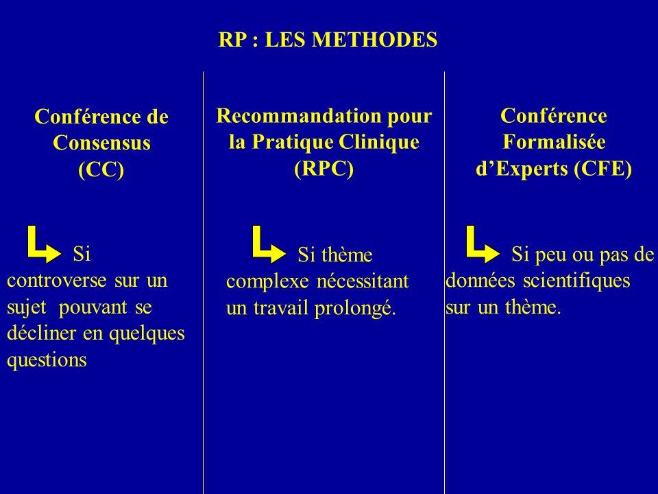RP : LES METHODES Conférence de Consensus (CC) Si controverse sur un sujet pouvant se décliner en quelques questions Recommandation pour la Pratique C