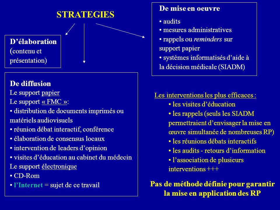 STRATEGIES Délaboration ( contenu et présentation) De mise en oeuvre audits mesures administratives rappels ou reminders sur support papier systèmes i