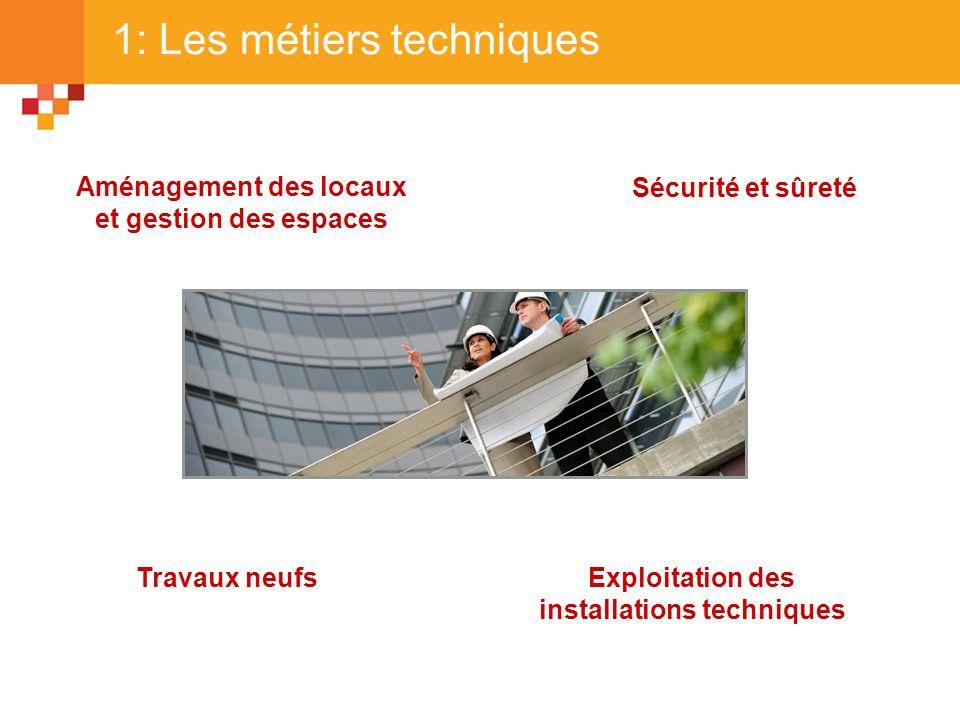 1: Les métiers techniques Aménagement des locaux et gestion des espaces Travaux neufsExploitation des installations techniques Sécurité et sûreté