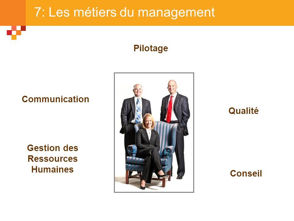 7: Les métiers du management Communication Gestion des Ressources Humaines Qualité Conseil Pilotage