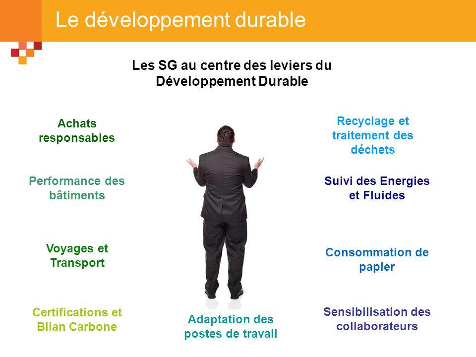 Le développement durable Les SG au centre des leviers du Développement Durable Achats responsables Recyclage et traitement des déchets Consommation de