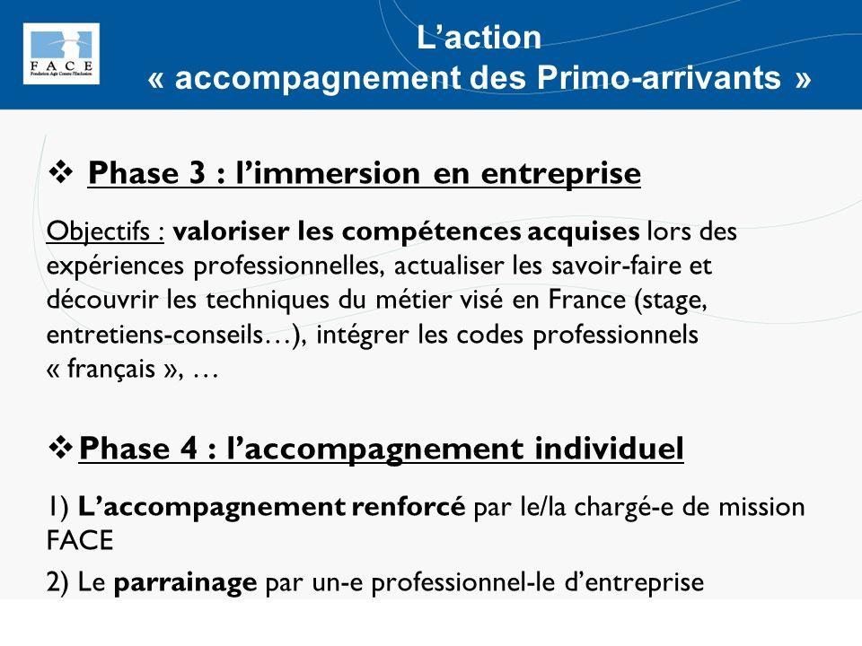Phase 3 : limmersion en entreprise Objectifs : valoriser les compétences acquises lors des expériences professionnelles, actualiser les savoir-faire e