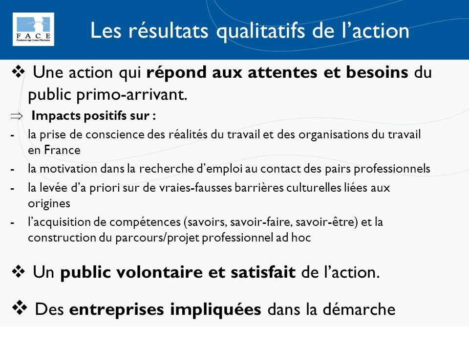 Les résultats qualitatifs de laction Une action qui répond aux attentes et besoins du public primo-arrivant. Impacts positifs sur : -la prise de consc