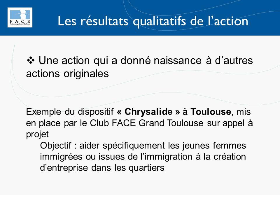 Une action qui a donné naissance à dautres actions originales Exemple du dispositif « Chrysalide » à Toulouse, mis en place par le Club FACE Grand Tou