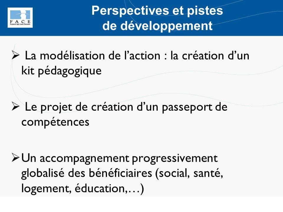 Perspectives et pistes de développement La modélisation de laction : la création dun kit pédagogique Le projet de création dun passeport de compétence