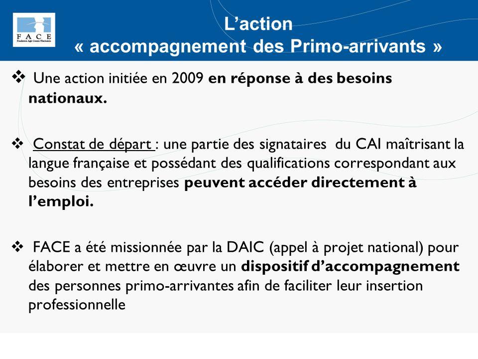 Une action initiée en 2009 en réponse à des besoins nationaux. Constat de départ : une partie des signataires du CAI maîtrisant la langue française et