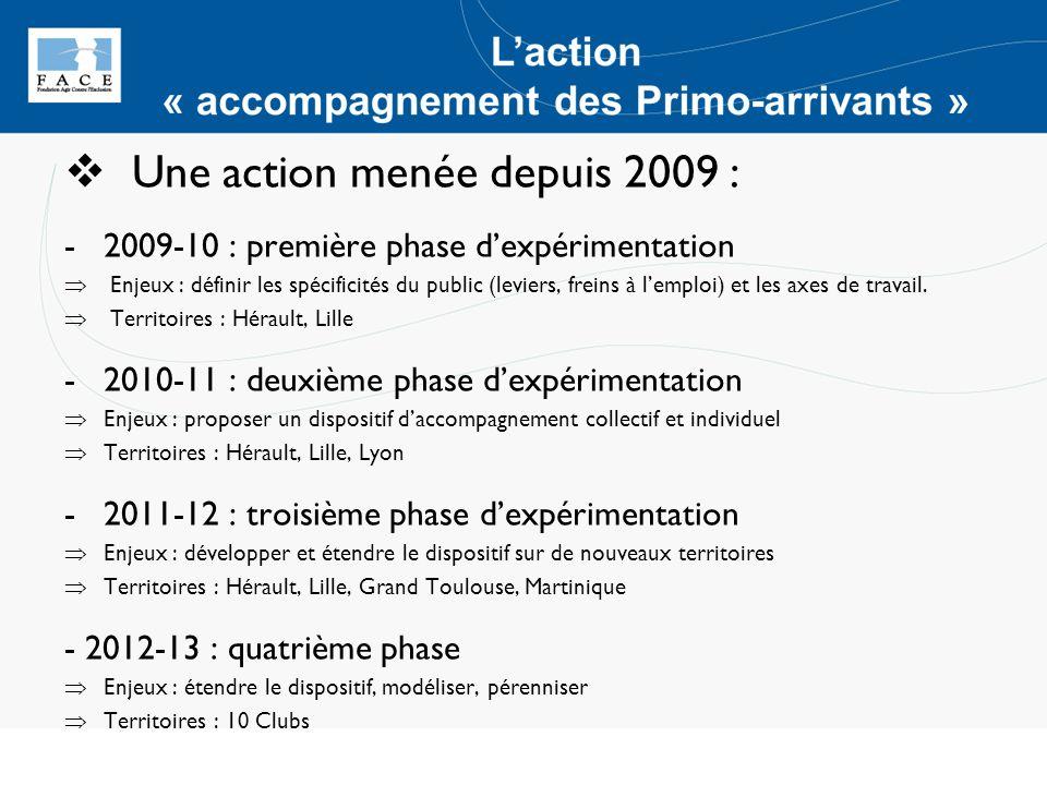 Une action menée depuis 2009 : -2009-10 : première phase dexpérimentation Enjeux : définir les spécificités du public (leviers, freins à lemploi) et l