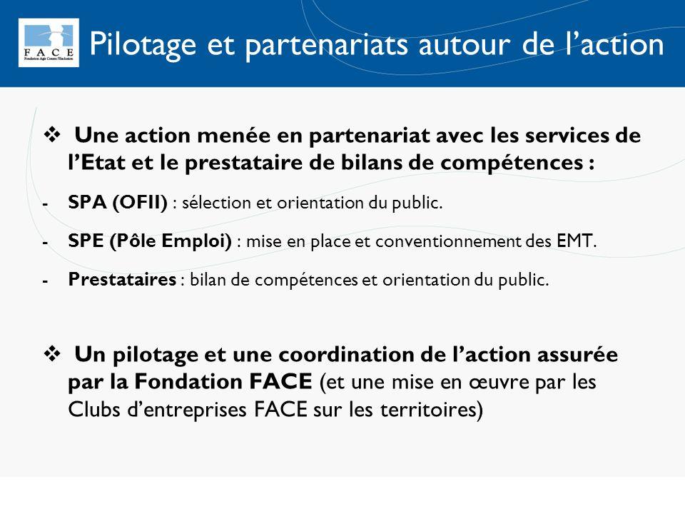 Pilotage et partenariats autour de laction Une action menée en partenariat avec les services de lEtat et le prestataire de bilans de compétences : -SP
