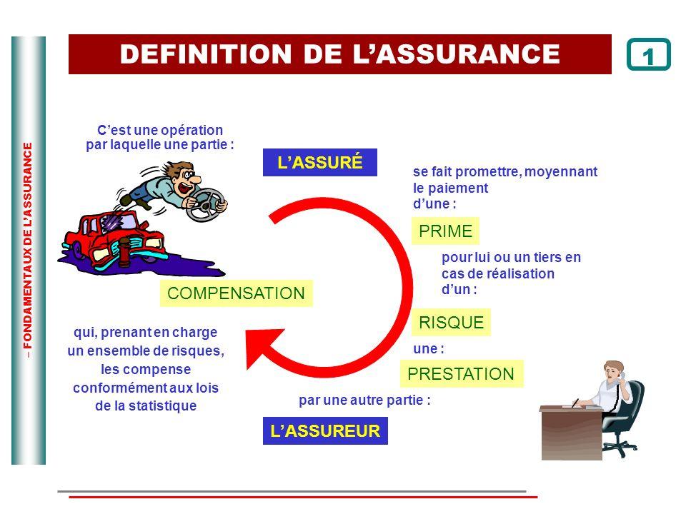– FONDAMENTAUX DE LASSURANCE qui, prenant en charge un ensemble de risques, les compense conformément aux lois de la statistique se fait promettre, mo