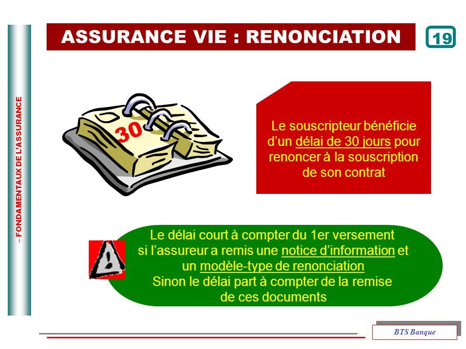 – FONDAMENTAUX DE LASSURANCE 30 ASSURANCE VIE : RENONCIATION Le souscripteur bénéficie dun délai de 30 jours pour renoncer à la souscription de son co