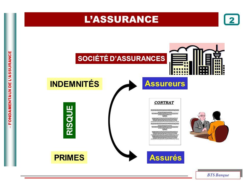 – FONDAMENTAUX DE LASSURANCE SOCIÉTÉ DASSURANCES INDEMNITÉS RISQUE PRIMES Assureurs Assurés LASSURANCE 2 BTS Banque