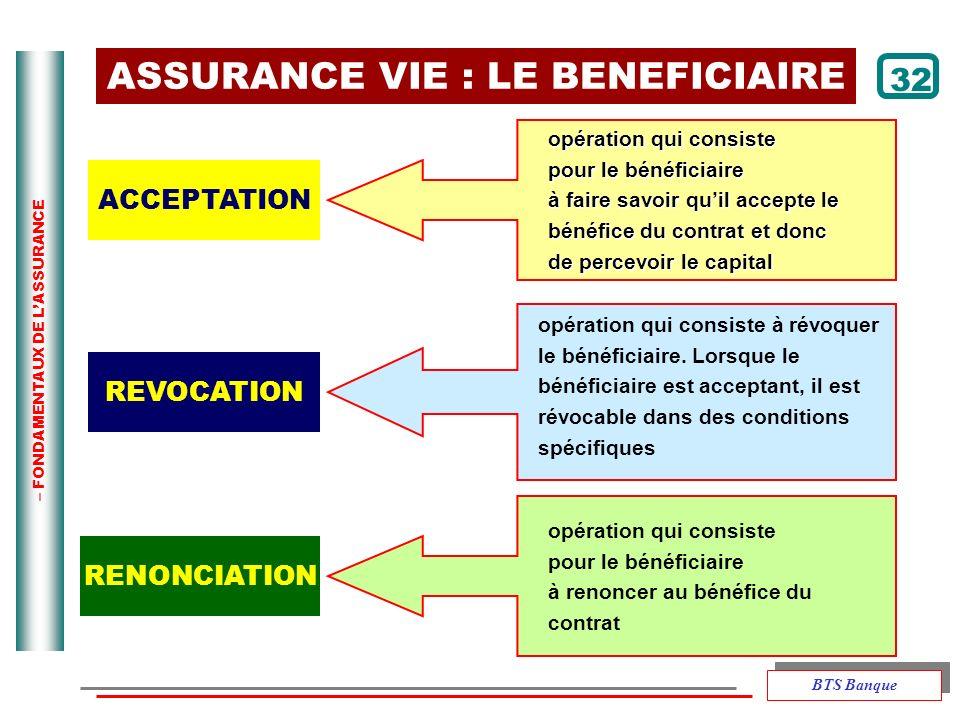 – FONDAMENTAUX DE LASSURANCE ASSURANCE VIE : LE BENEFICIAIRE ACCEPTATION REVOCATION opération qui consiste pour le bénéficiaire à faire savoir quil ac