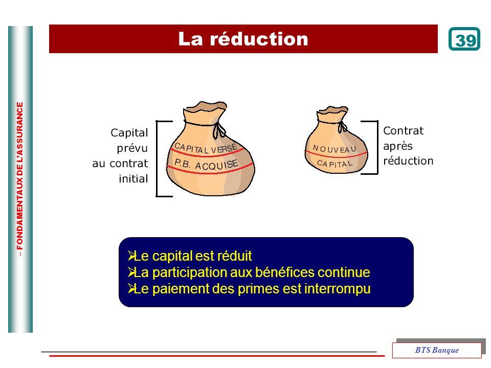 – FONDAMENTAUX DE LASSURANCE La réduction Le capital est réduit La participation aux bénéfices continue Le paiement des primes est interrompu 39 BTS B