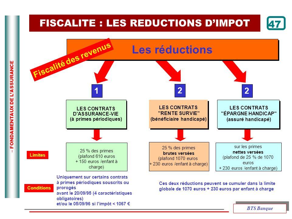 – FONDAMENTAUX DE LASSURANCE 47 Les réductions LES CONTRATS D'ASSURANCE-VIE (à primes périodiques) LES CONTRATS