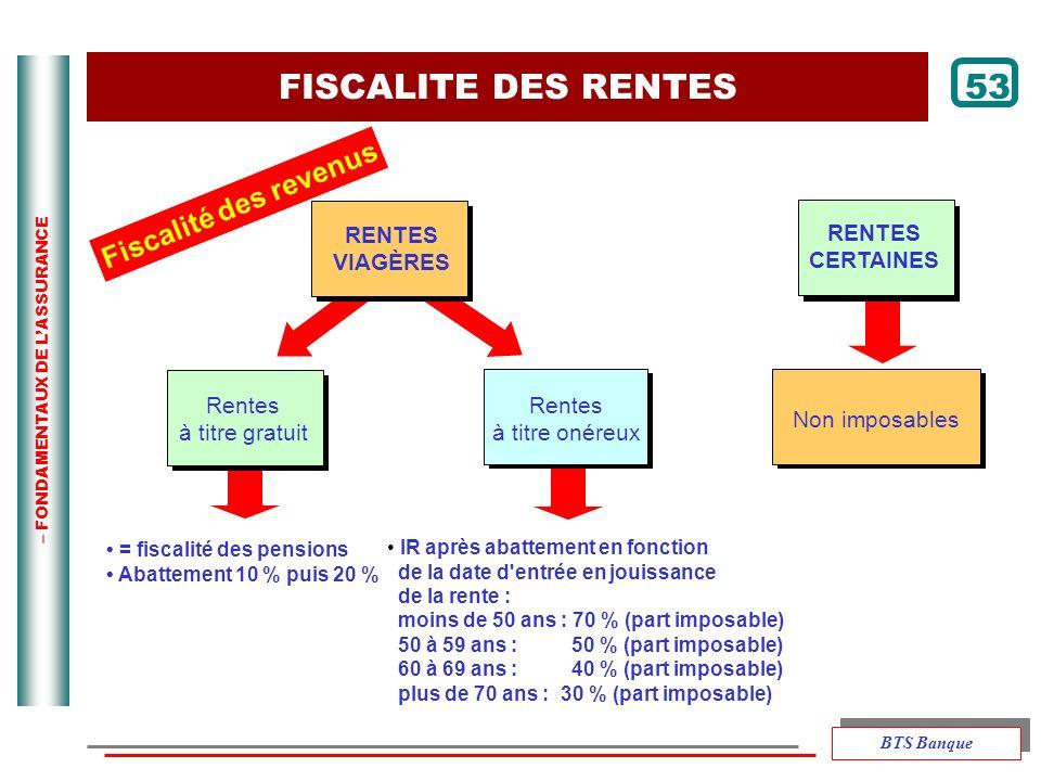 – FONDAMENTAUX DE LASSURANCE 53 RENTES VIAGÈRES Rentes à titre gratuit = fiscalité des pensions Abattement 10 % puis 20 % IR après abattement en fonct